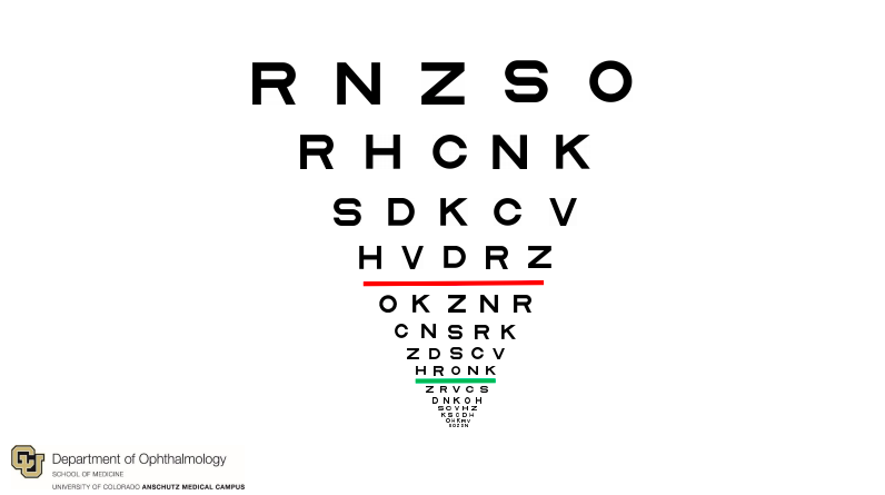 Virtual acuity testing chart.
